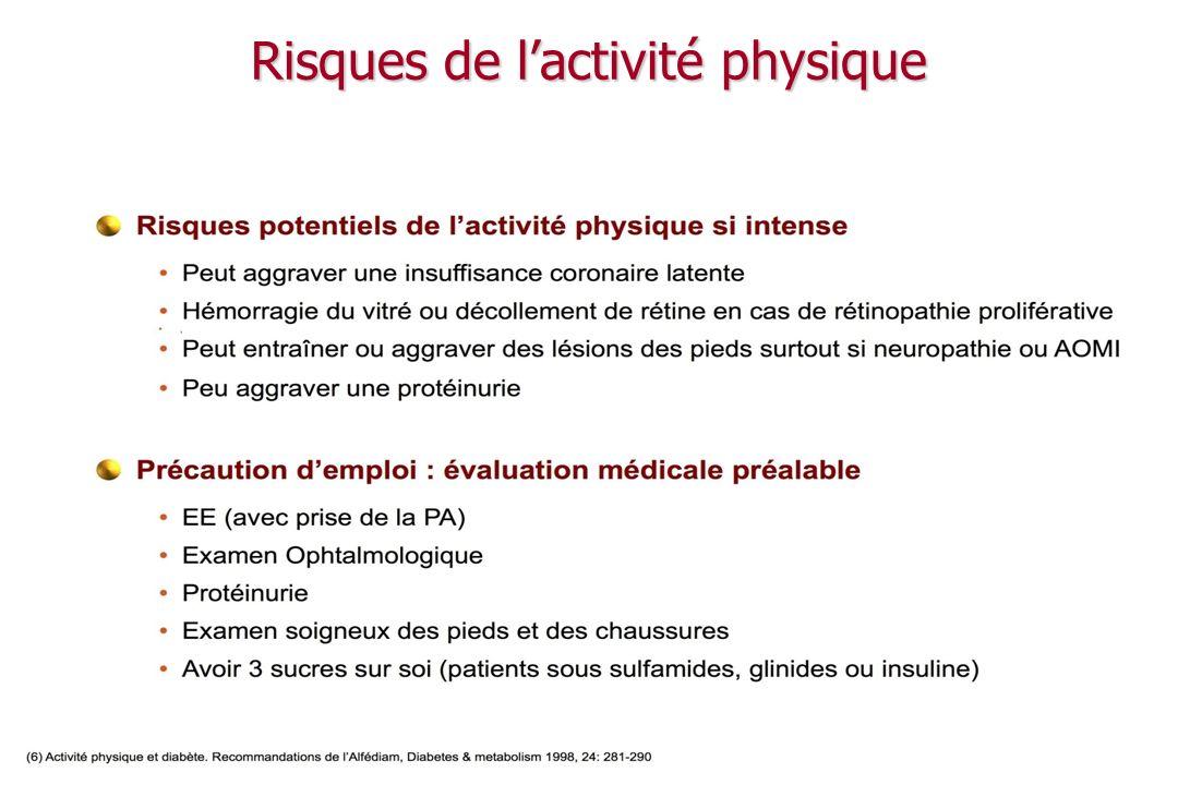 Risques de l'activité physique