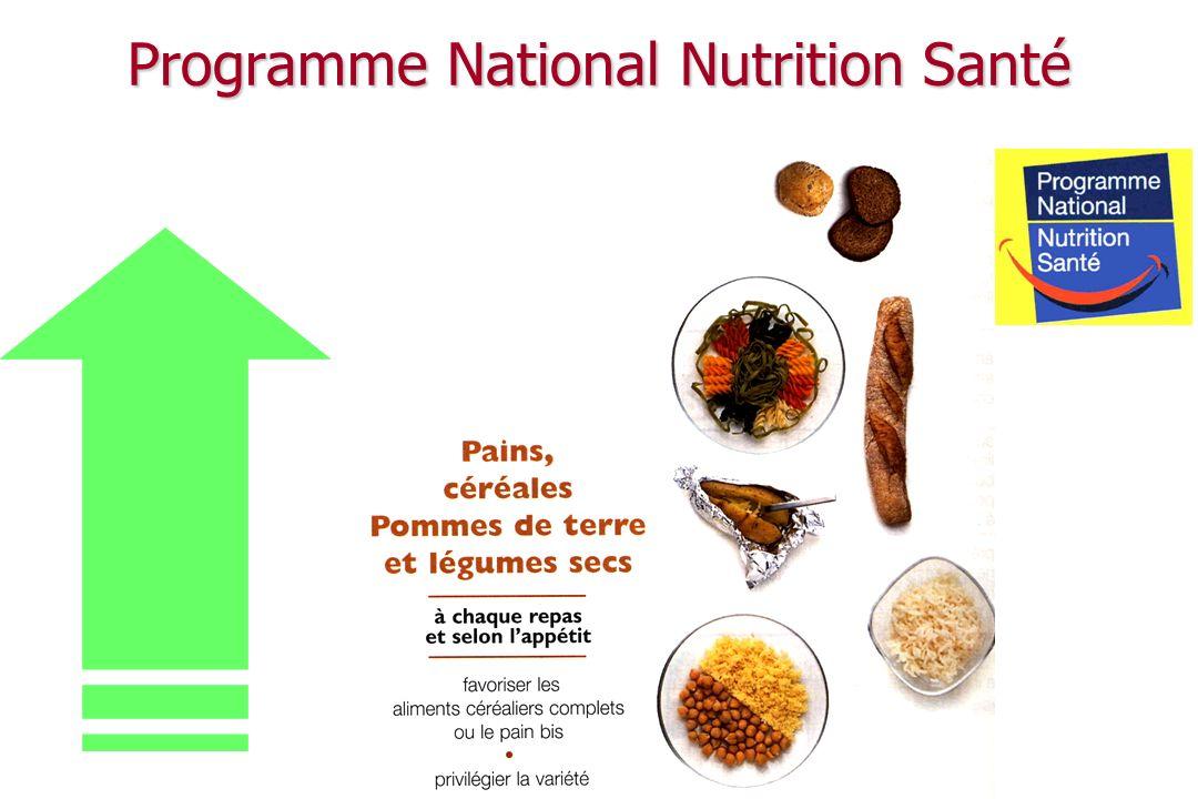 Programme National Nutrition Santé
