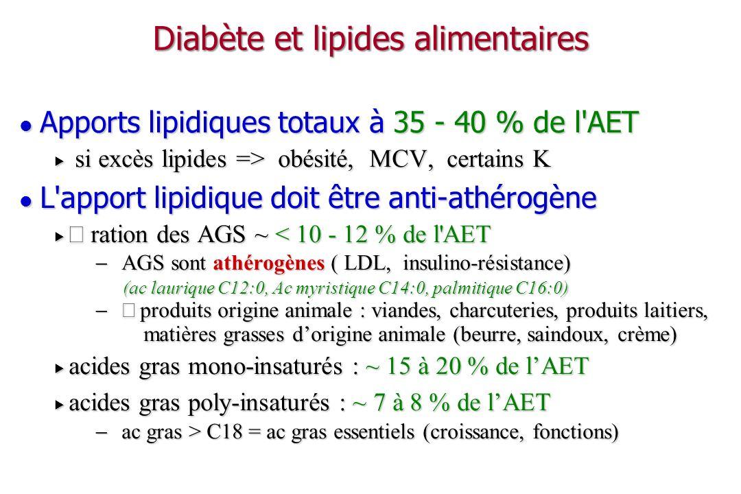 Diabète et lipides alimentaires