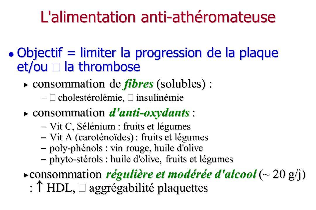 L alimentation anti-athéromateuse
