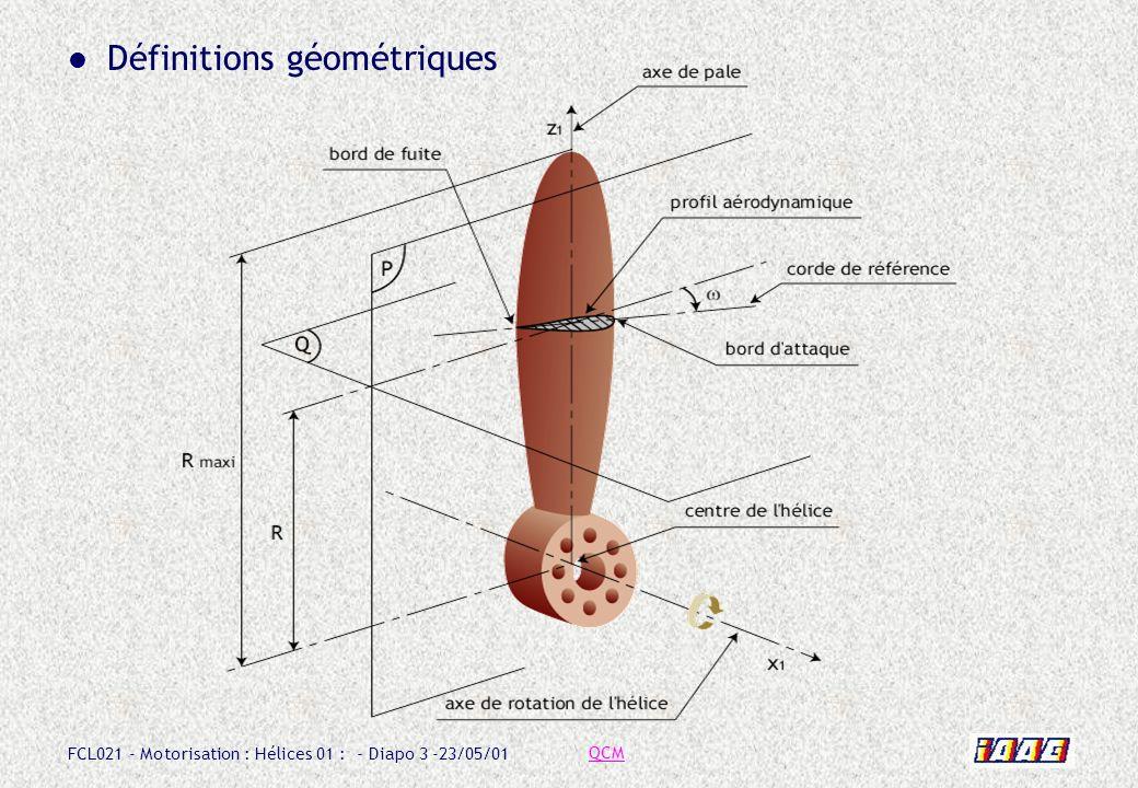 Définitions géométriques
