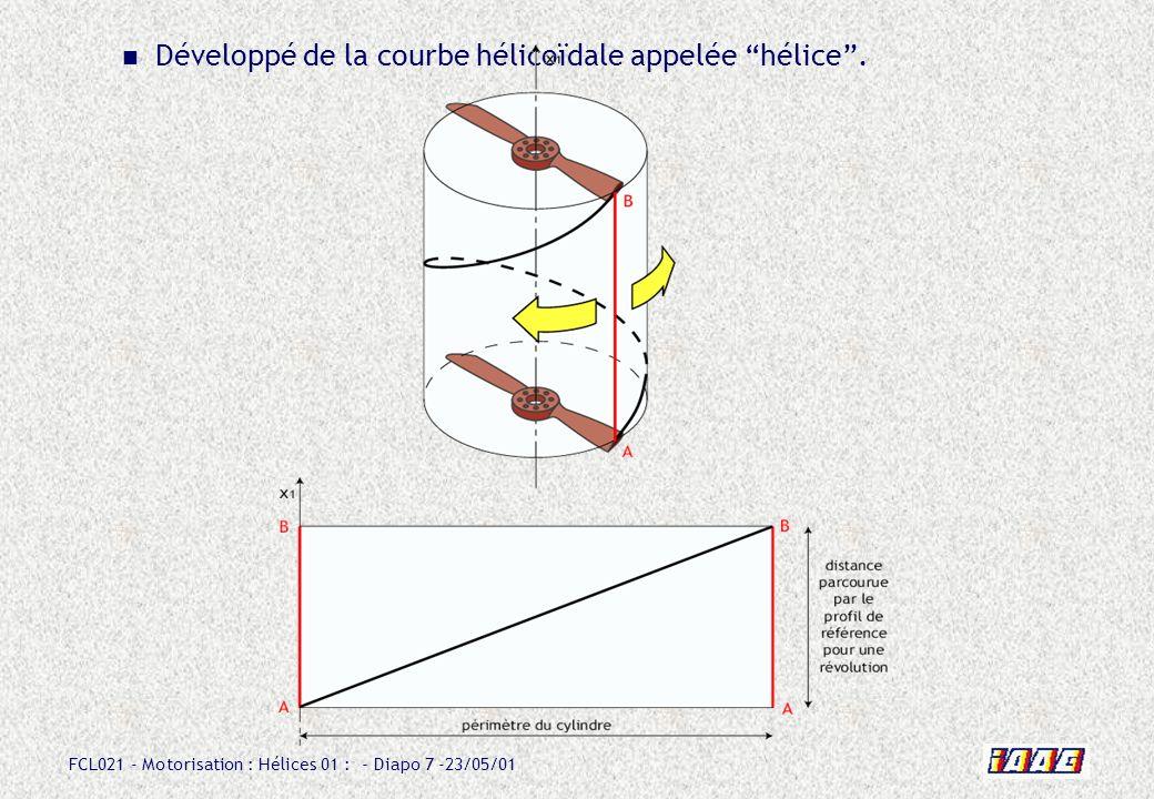 Développé de la courbe hélicoïdale appelée hélice .