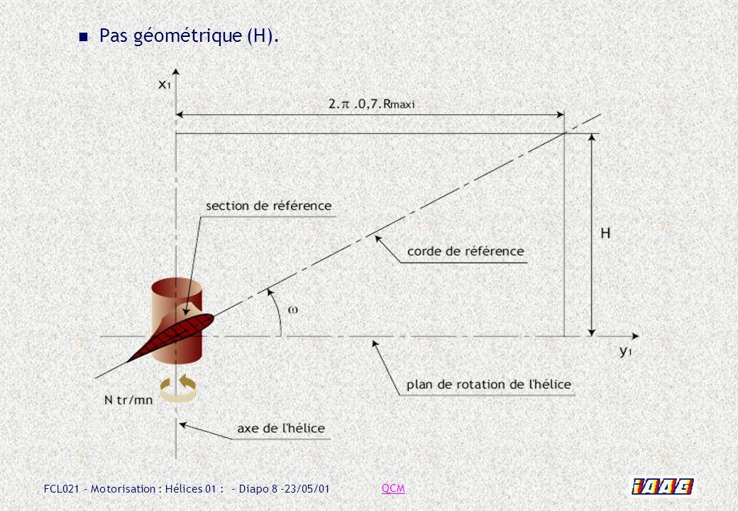 Pas géométrique (H). QCM