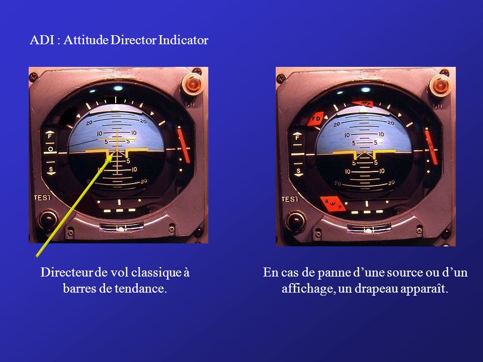 ADI : Attitude Director Indicator