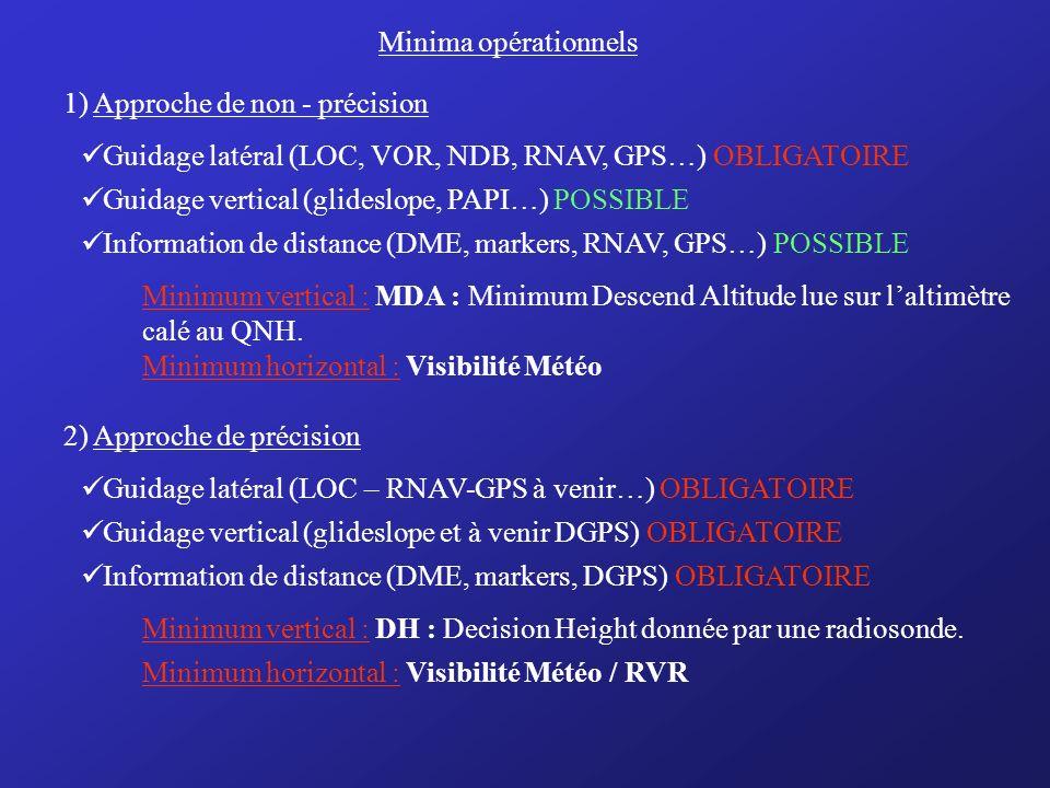 Minima opérationnels 1) Approche de non - précision. Guidage latéral (LOC, VOR, NDB, RNAV, GPS…) OBLIGATOIRE.
