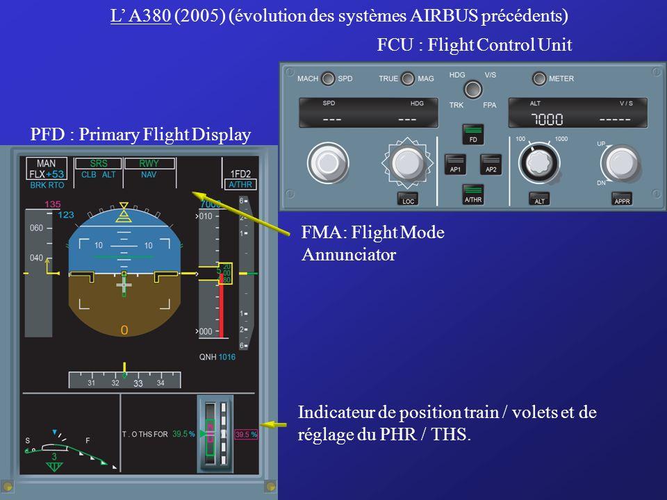 L' A380 (2005) (évolution des systèmes AIRBUS précédents)
