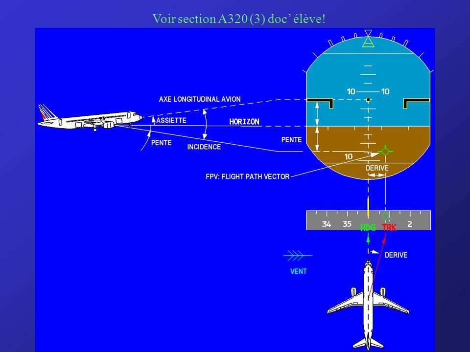 Voir section A320 (3) doc' élève!