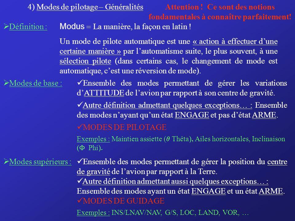 4) Modes de pilotage – Généralités
