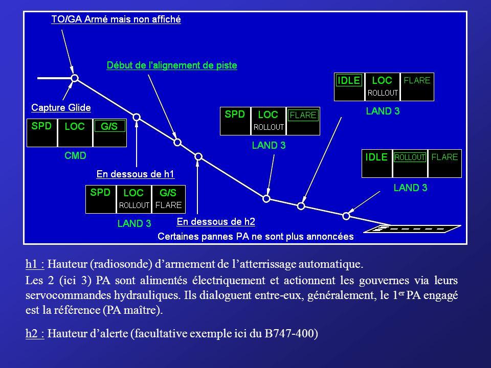 h1 : Hauteur (radiosonde) d'armement de l'atterrissage automatique.