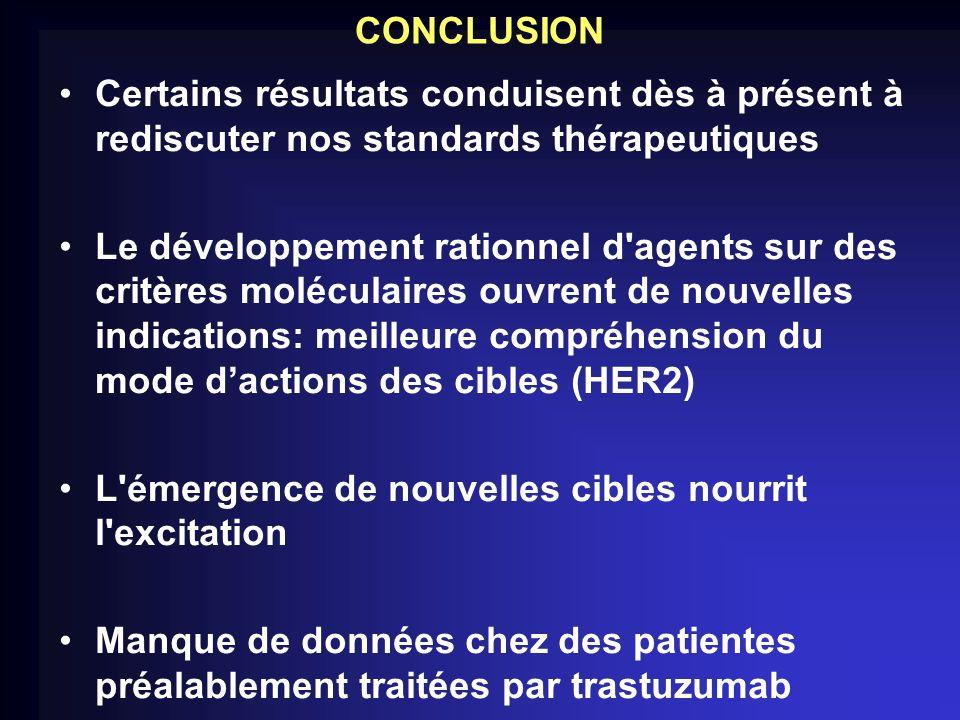 CONCLUSION Certains résultats conduisent dès à présent à rediscuter nos standards thérapeutiques.