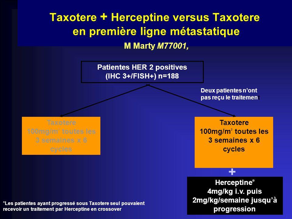 Taxotere + Herceptine versus Taxotere en première ligne métastatique M Marty M77001,