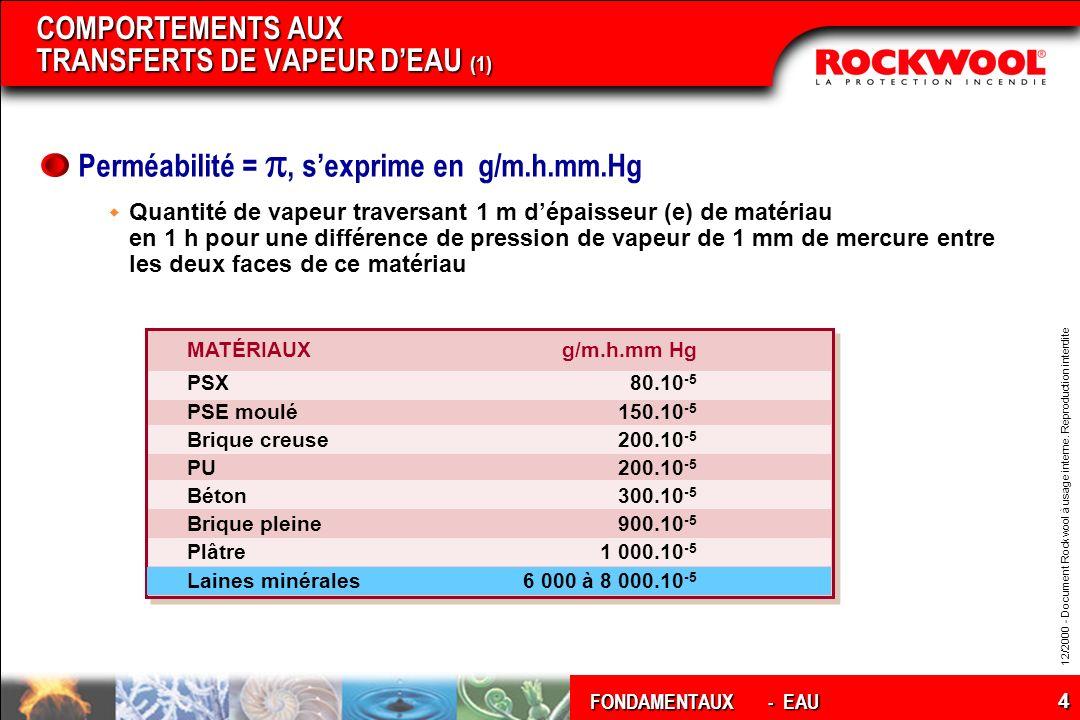 COMPORTEMENTS AUX TRANSFERTS DE VAPEUR D'EAU (1)