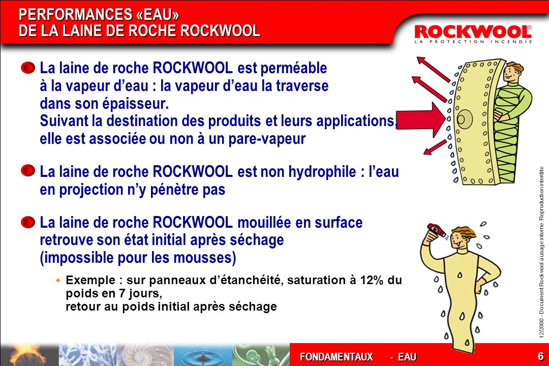 PERFORMANCES «EAU» DE LA LAINE DE ROCHE ROCKWOOL