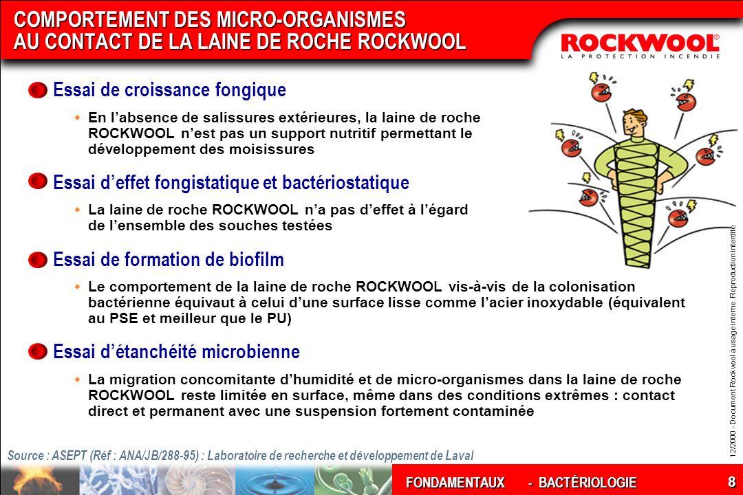 COMPORTEMENT DES MICRO-ORGANISMES AU CONTACT DE LA LAINE DE ROCHE ROCKWOOL
