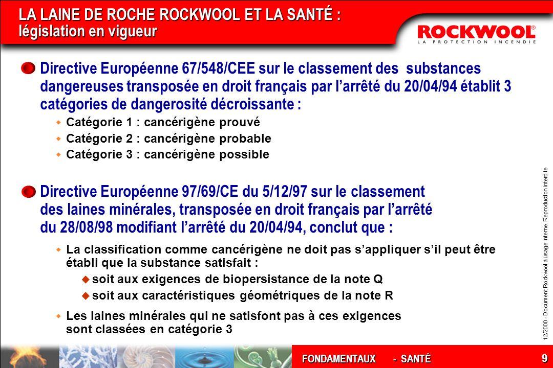 LA LAINE DE ROCHE ROCKWOOL ET LA SANTÉ : législation en vigueur