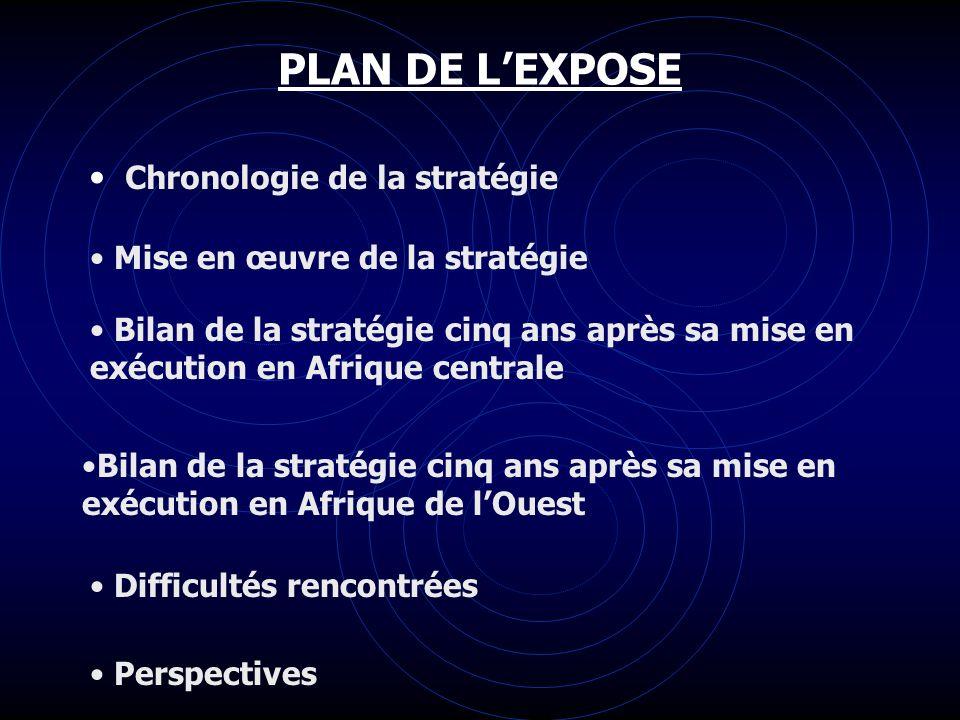 PLAN DE L'EXPOSE Chronologie de la stratégie
