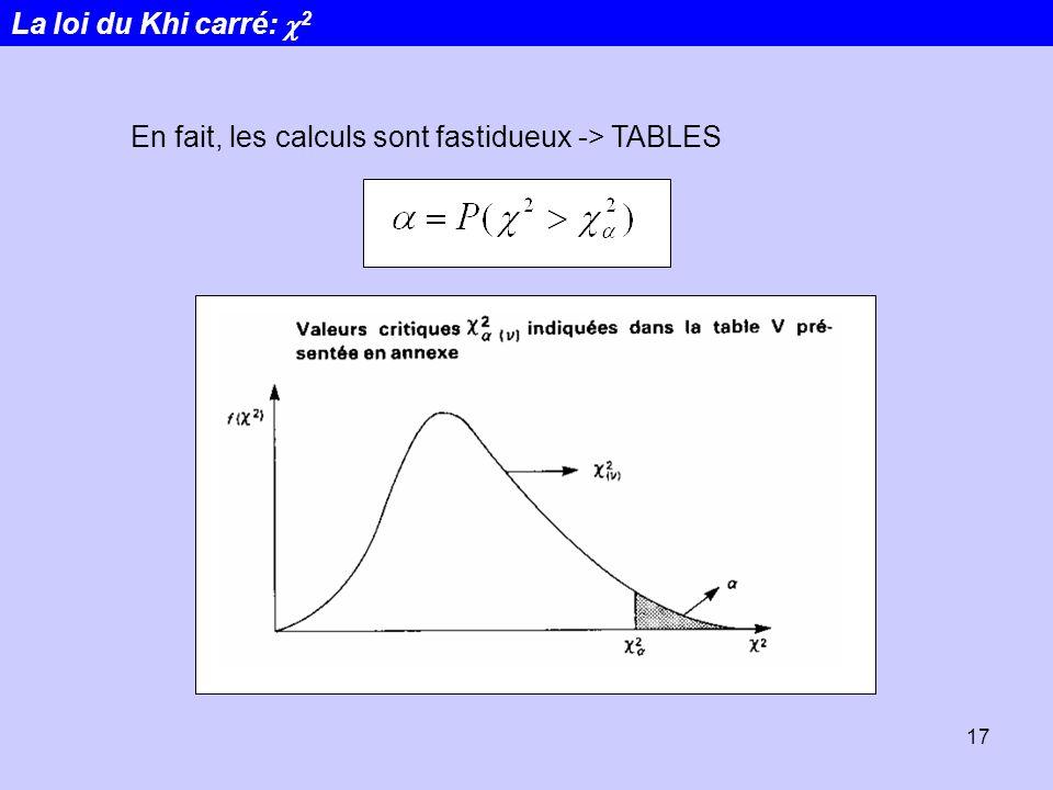 La loi du Khi carré: c2 En fait, les calculs sont fastidueux -> TABLES