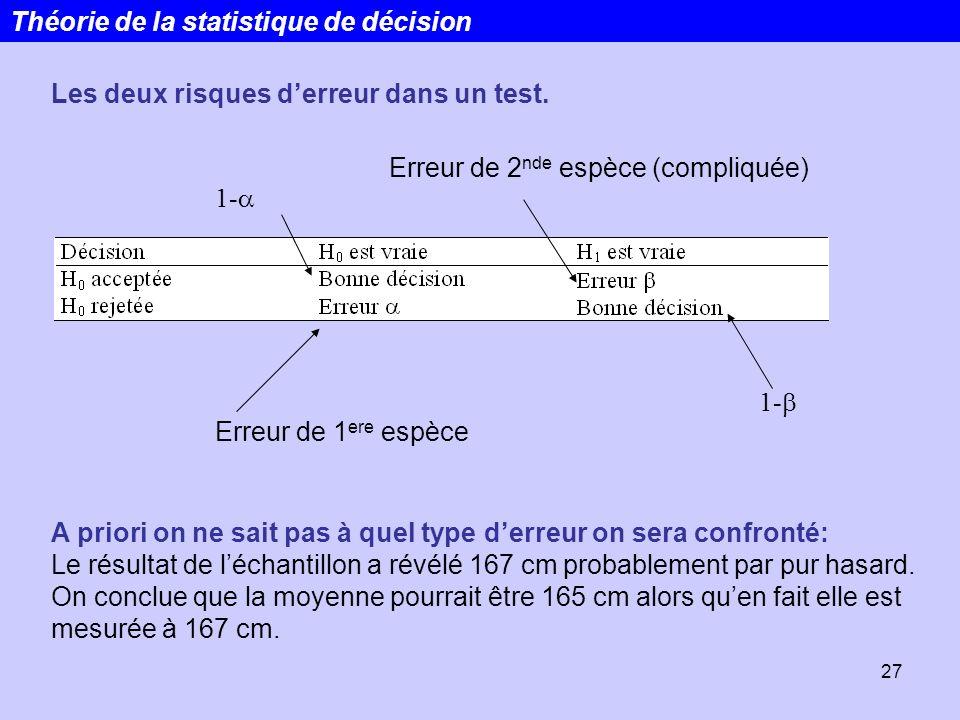 Théorie de la statistique de décision