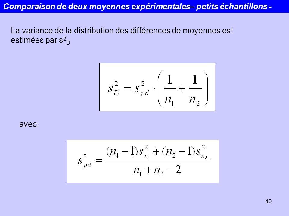 Comparaison de deux moyennes expérimentales– petits échantillons -