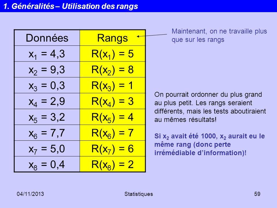 Données Rangs x1 = 4,3 R(x1) = 5 x2 = 9,3 R(x2) = 8 x3 = 0,3 R(x3) = 1