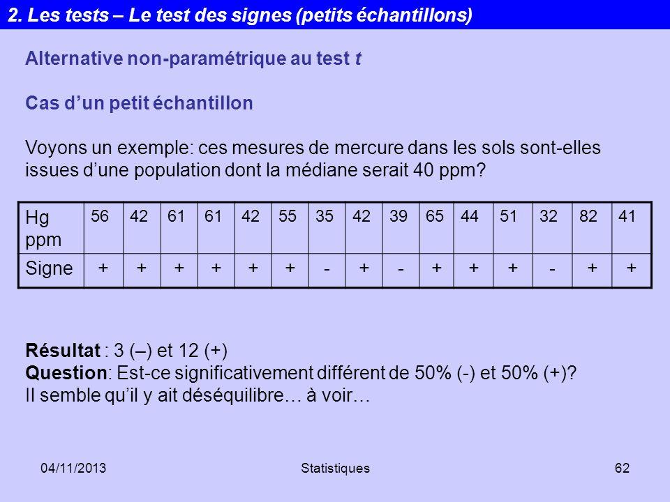2. Les tests – Le test des signes (petits échantillons)