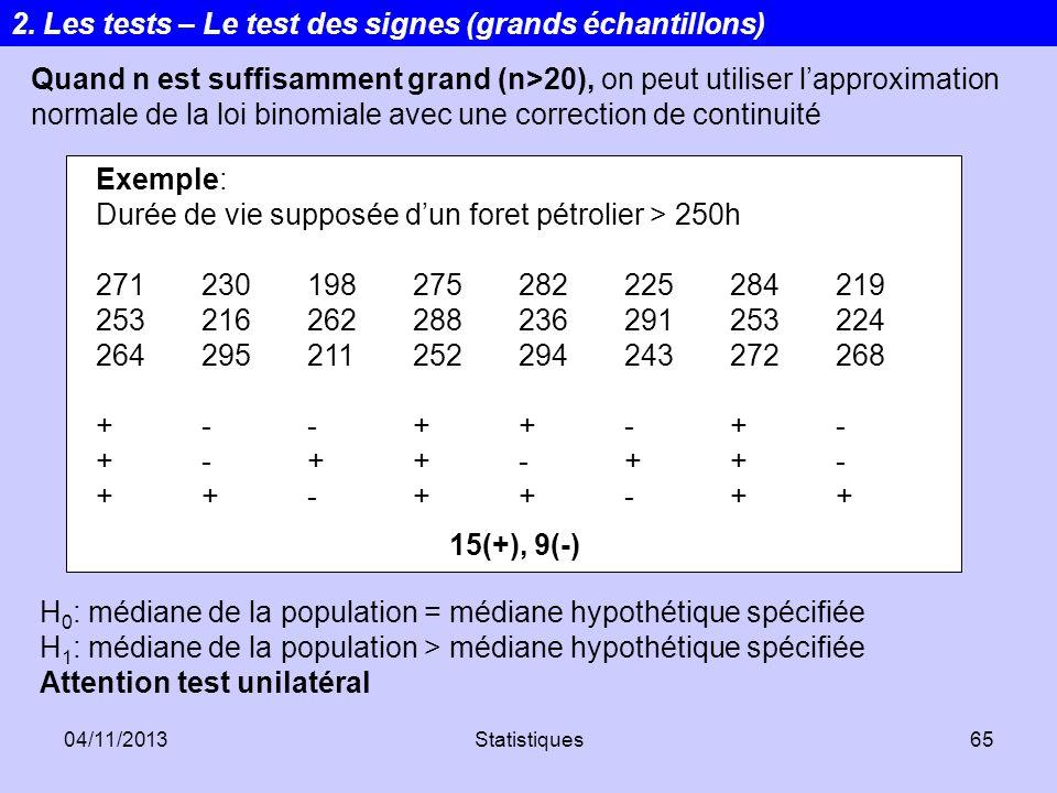 2. Les tests – Le test des signes (grands échantillons)