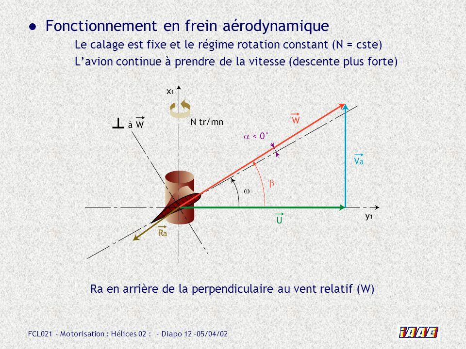 Fonctionnement en frein aérodynamique
