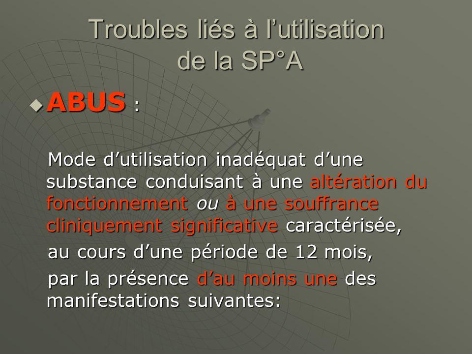 Troubles liés à l'utilisation de la SP°A