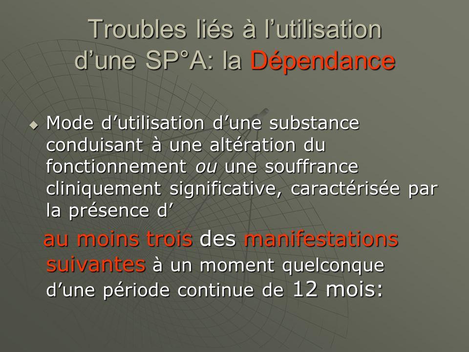 Troubles liés à l'utilisation d'une SP°A: la Dépendance