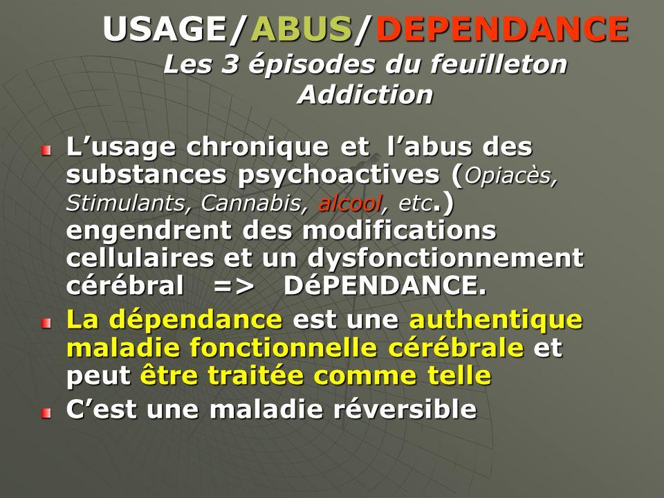 USAGE/ABUS/DEPENDANCE Les 3 épisodes du feuilleton Addiction