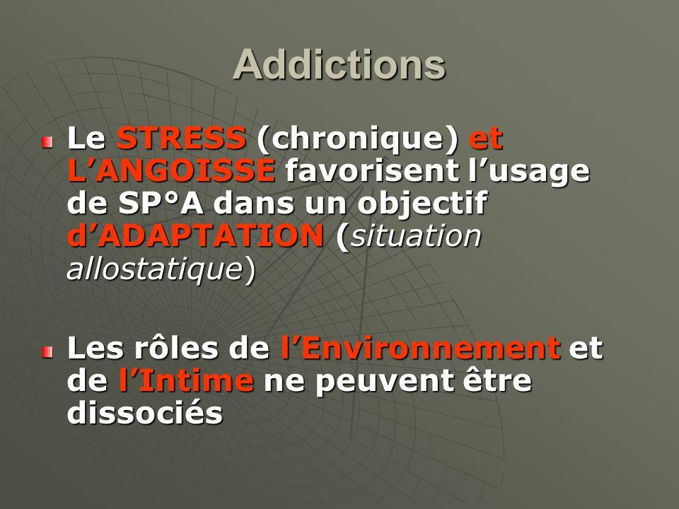 Addictions Le STRESS (chronique) et L'ANGOISSE favorisent l'usage de SP°A dans un objectif d'ADAPTATION (situation allostatique)