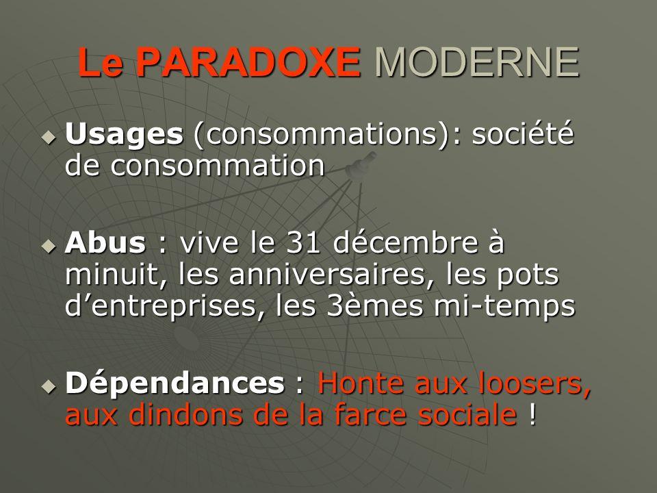 Le PARADOXE MODERNE Usages (consommations): société de consommation