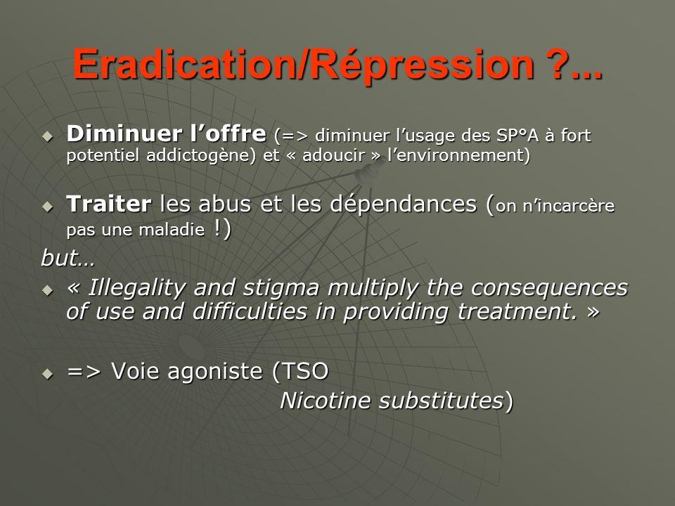 Eradication/Répression ...