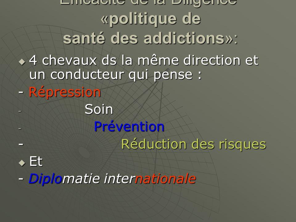 Efficacité de la Diligence «politique de santé des addictions»:
