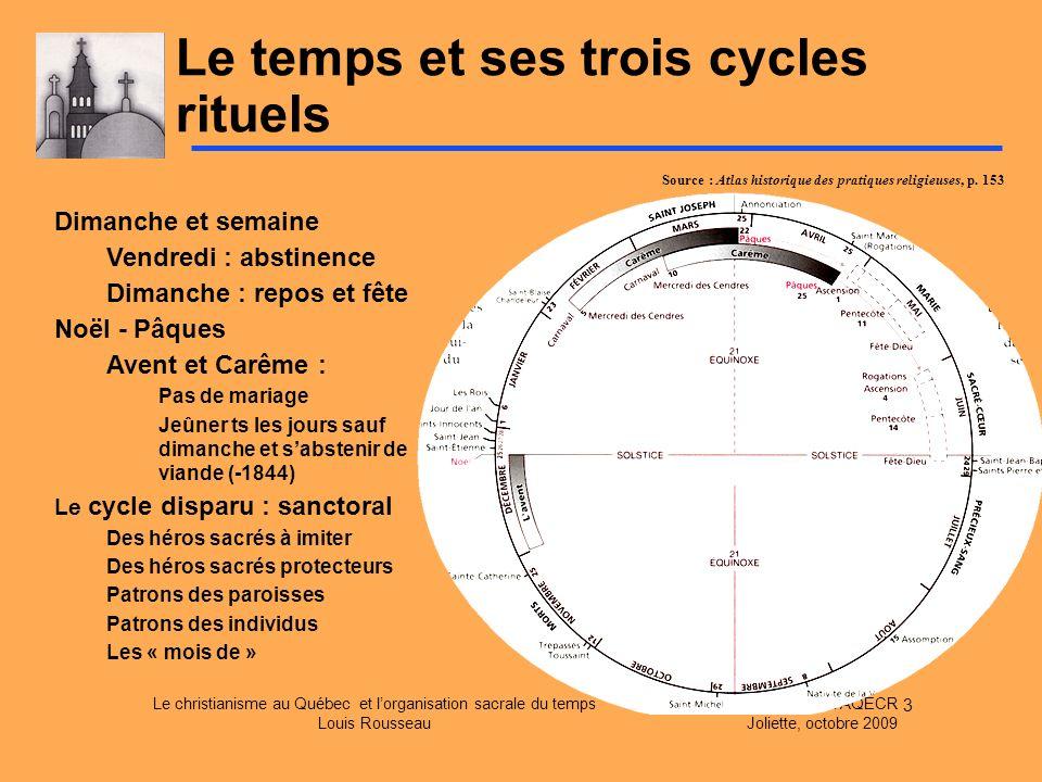 Le temps et ses trois cycles rituels