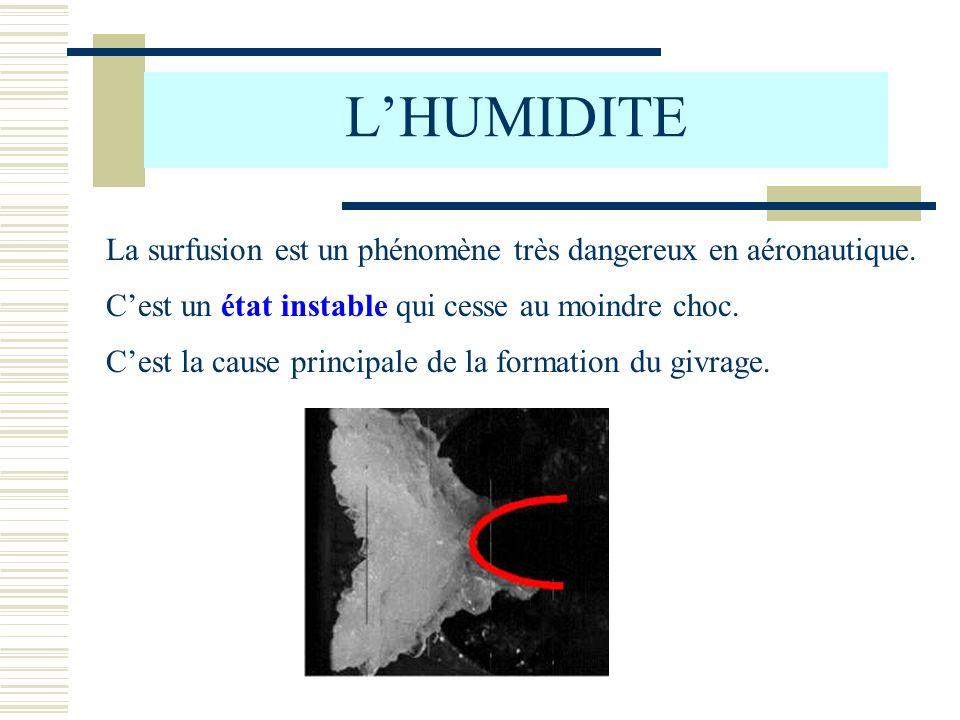 L'HUMIDITE La surfusion est un phénomène très dangereux en aéronautique. C'est un état instable qui cesse au moindre choc.