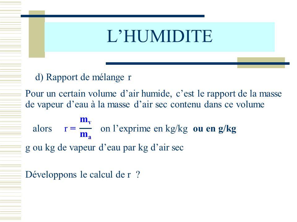 L'HUMIDITE d) Rapport de mélange r