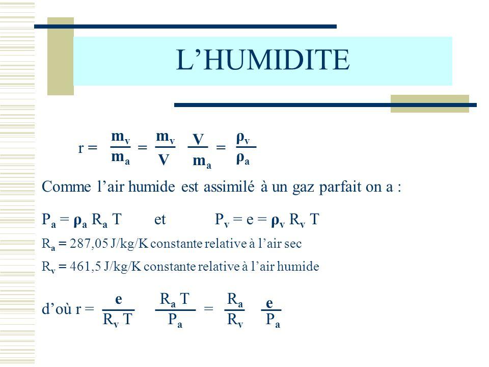 L'HUMIDITE mv mv ρv V r = = = ma ρa V ma