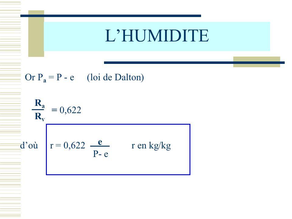 L'HUMIDITE Or Pa = P - e (loi de Dalton) Ra = 0,622 Rv e