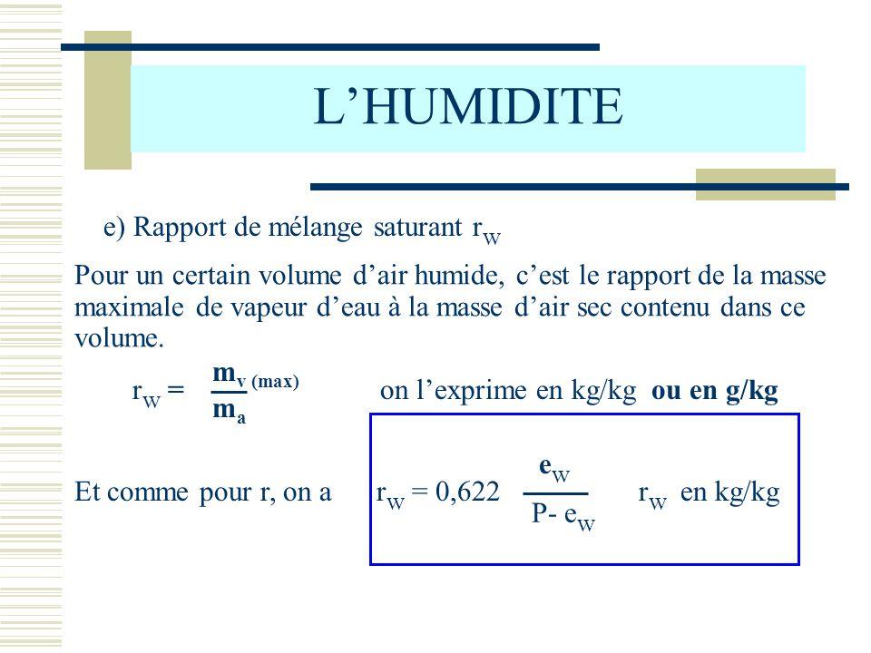 L'HUMIDITE e) Rapport de mélange saturant rw