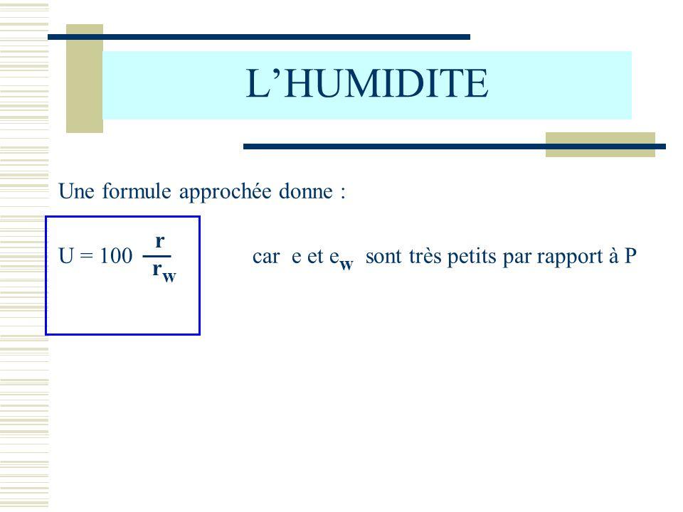 L'HUMIDITE Une formule approchée donne : r