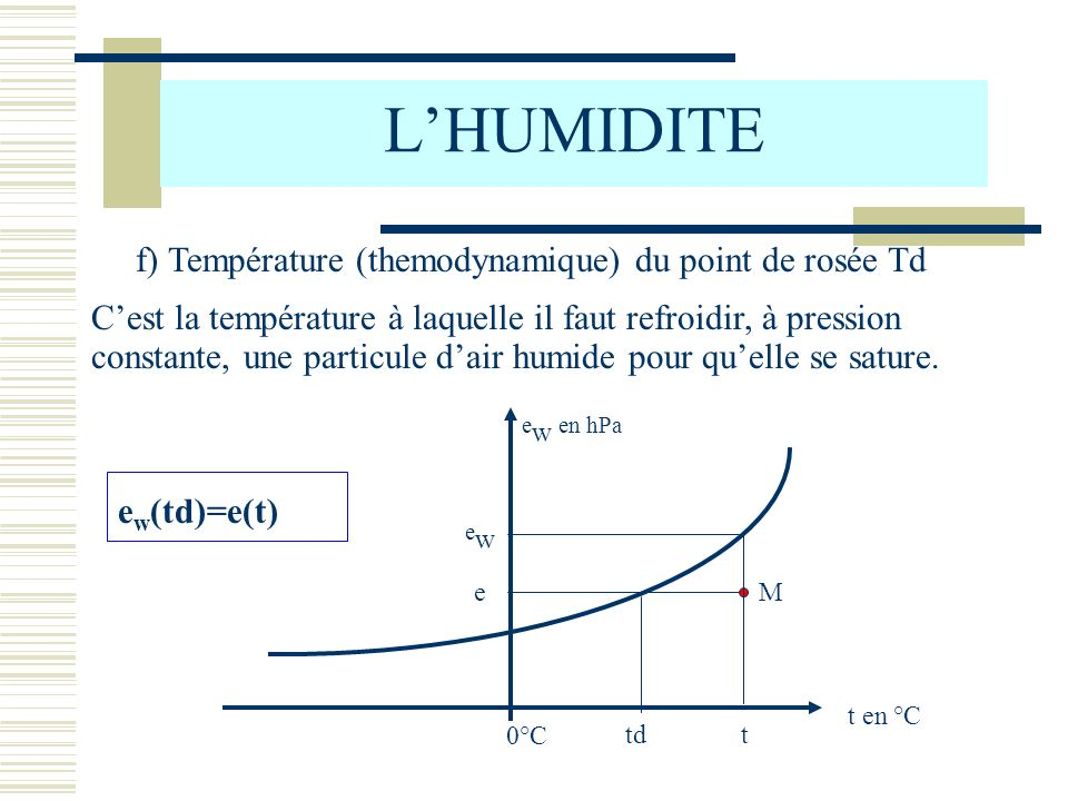 L'HUMIDITE f) Température (themodynamique) du point de rosée Td