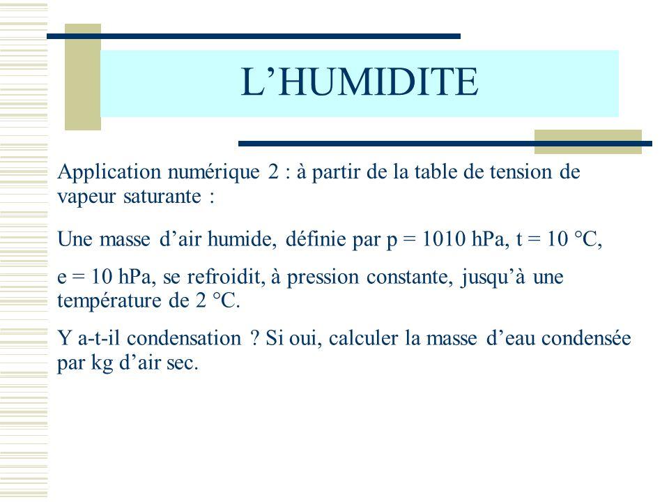L'HUMIDITEApplication numérique 2 : à partir de la table de tension de vapeur saturante :
