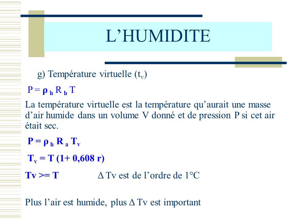 L'HUMIDITE g) Température virtuelle (tv) P = ρ h R h T
