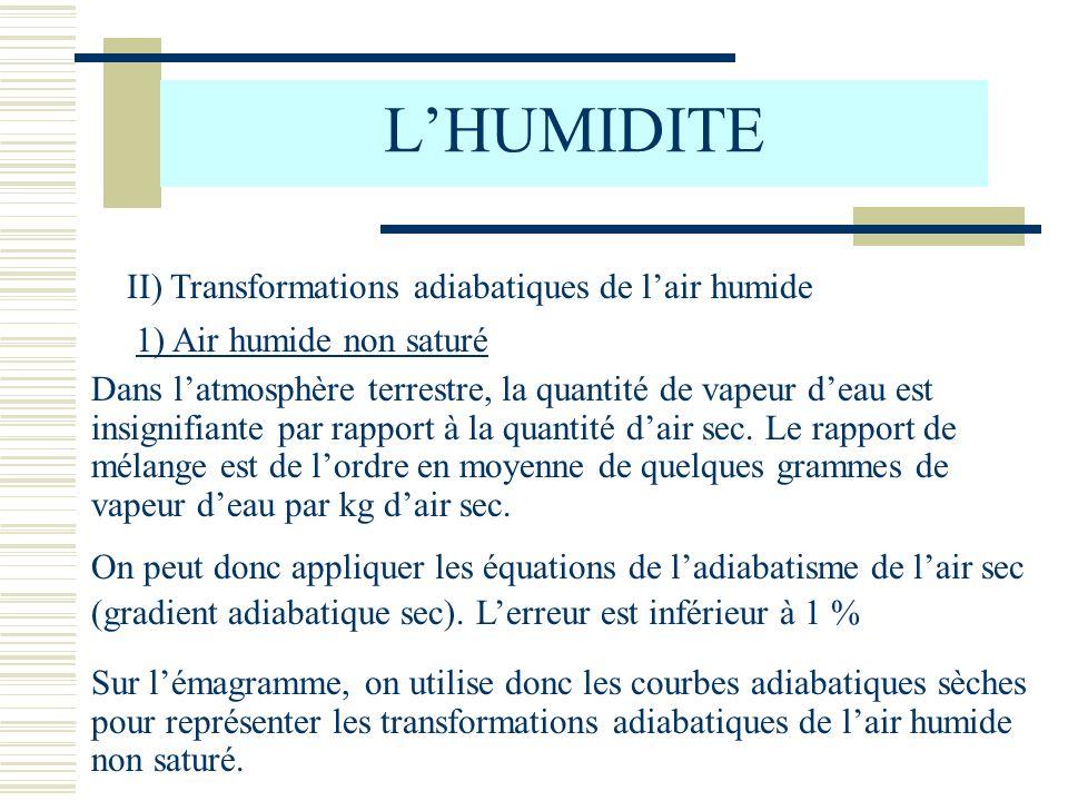 L'HUMIDITE II) Transformations adiabatiques de l'air humide