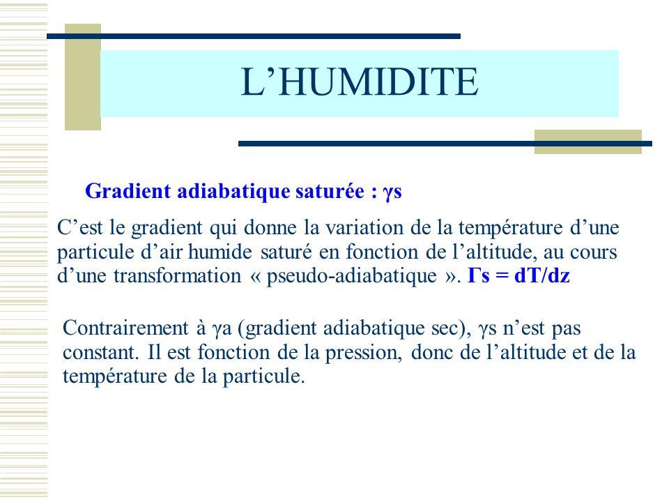 L'HUMIDITE Gradient adiabatique saturée : γs