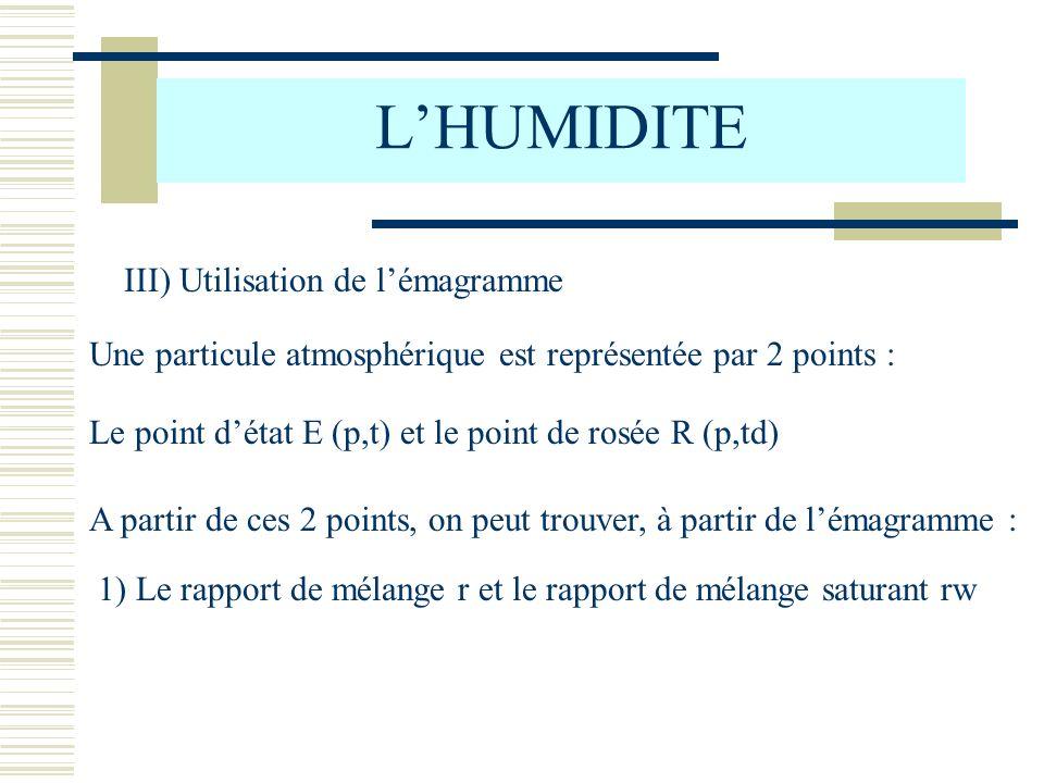 L'HUMIDITE III) Utilisation de l'émagramme