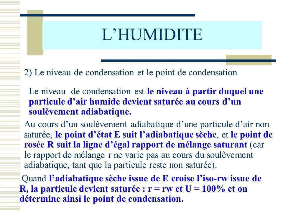L'HUMIDITE 2) Le niveau de condensation et le point de condensation