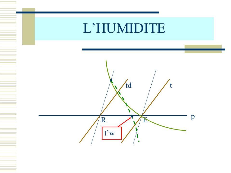 L'HUMIDITE p t R td E t'w