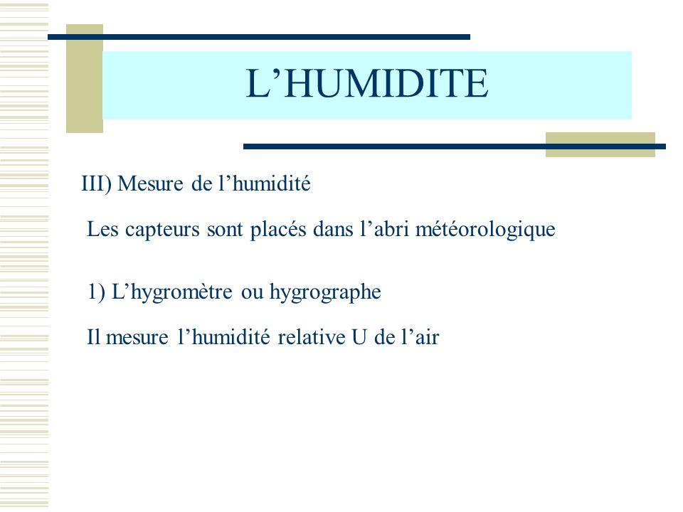 L'HUMIDITE III) Mesure de l'humidité